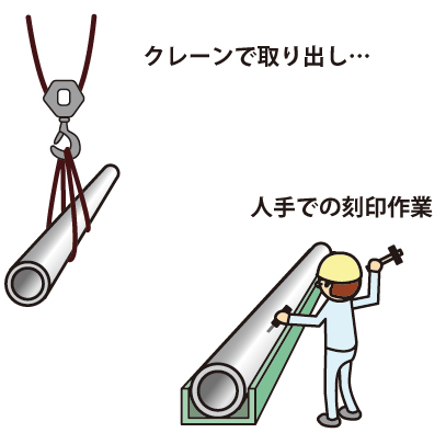 鋼管用自動刻印装置_01